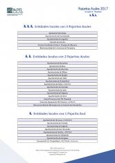Listado de entidades locales Pajaritas Azules 2017